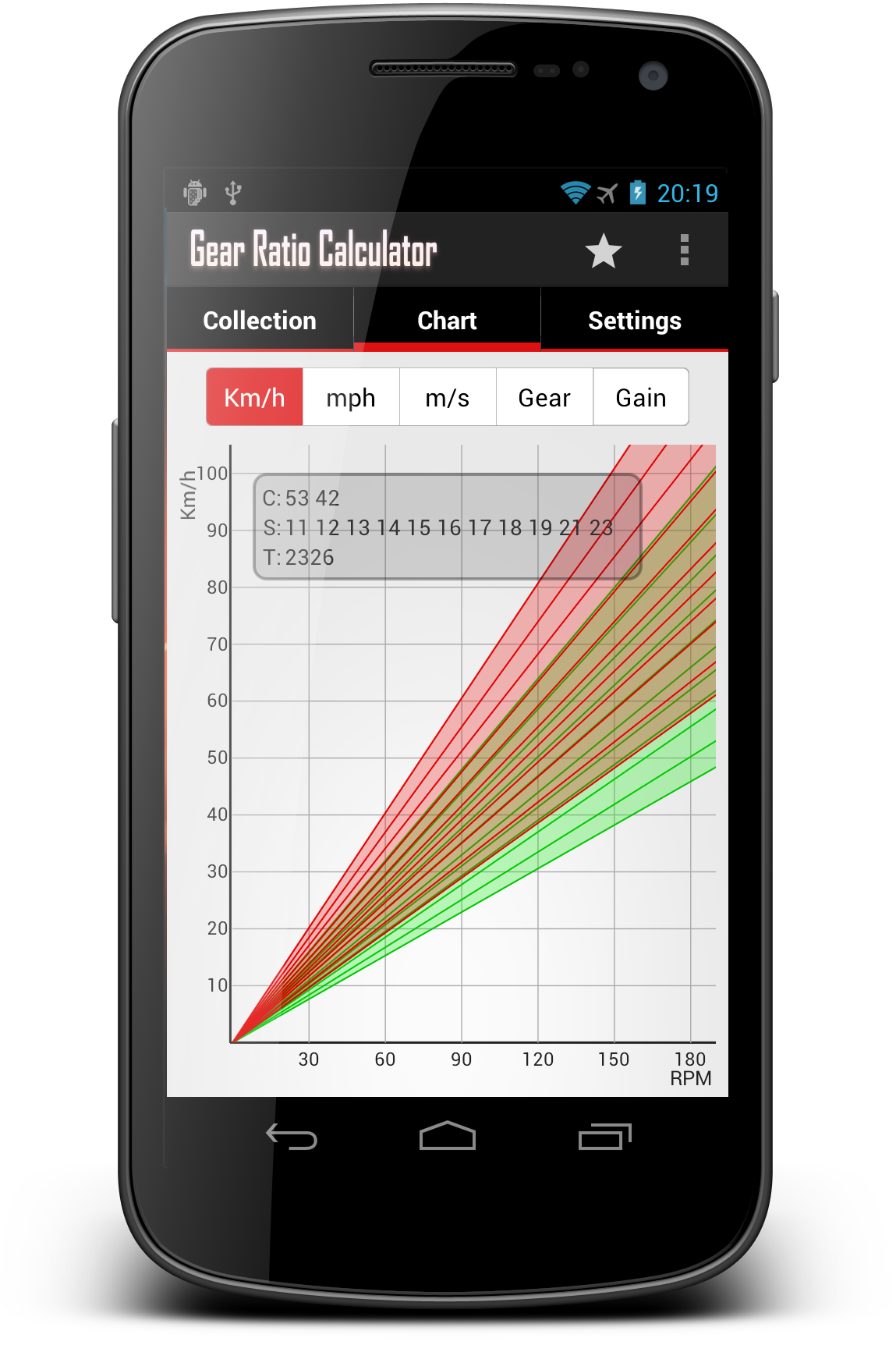 Gear Ratio Calculator for iPhone/iPad/Android